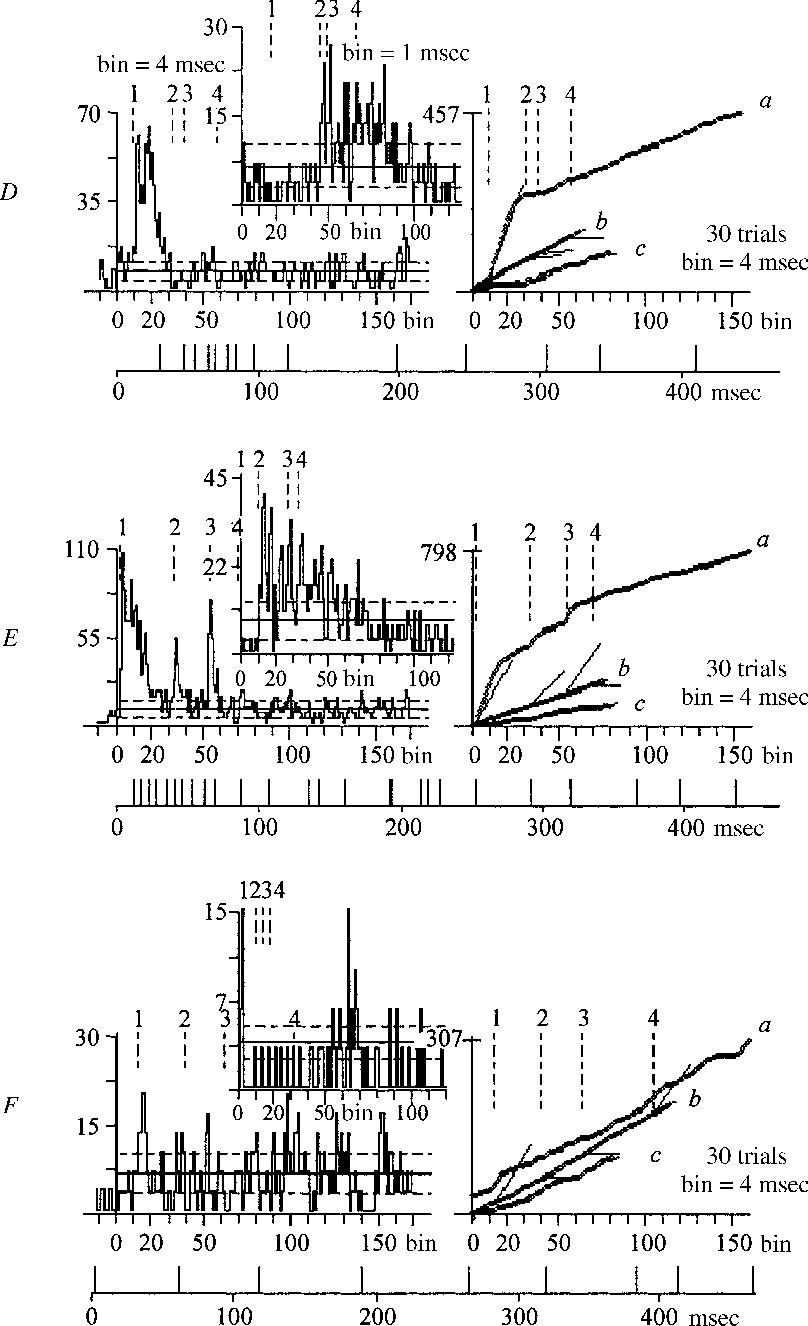 The Protective Effect of Vipera Raddei Venom on Peripheral