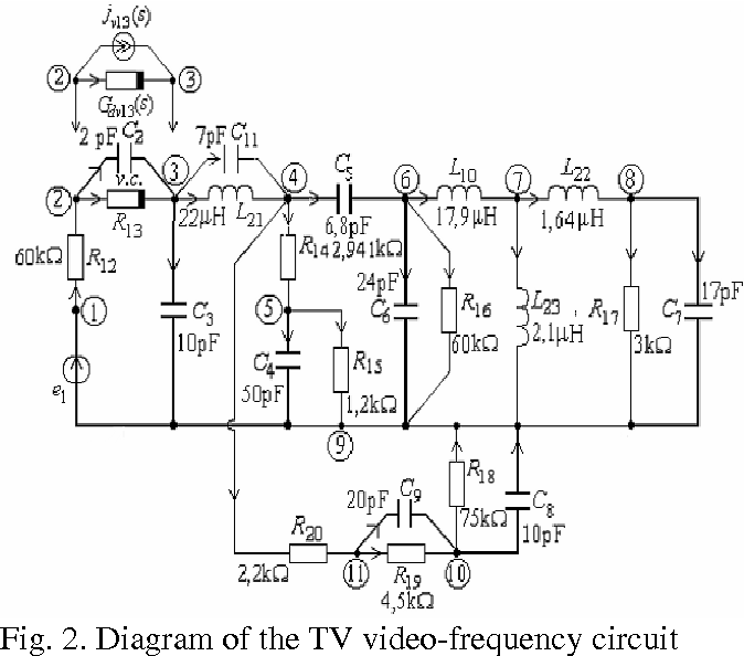 A Novel Time Method For The Simulation Of The Analog Circuits Driven