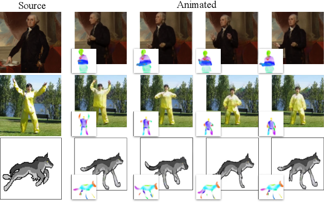 Figure 1 for Motion Representations for Articulated Animation