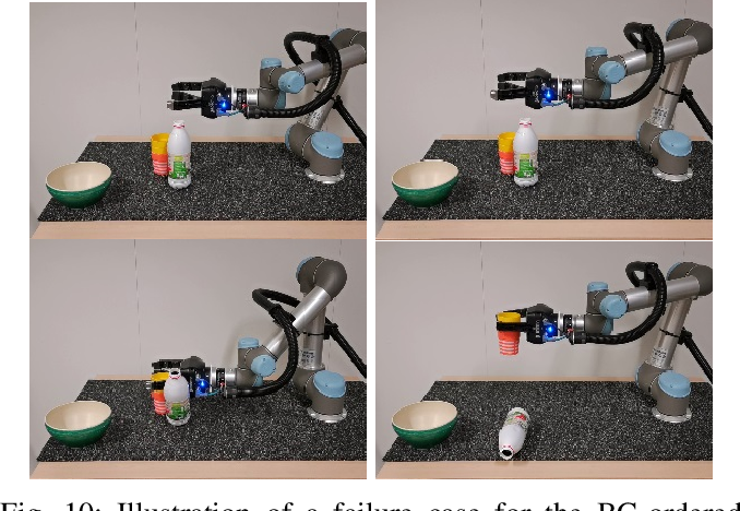 Figure 2 for Combining learned skills and reinforcement learning for robotic manipulations