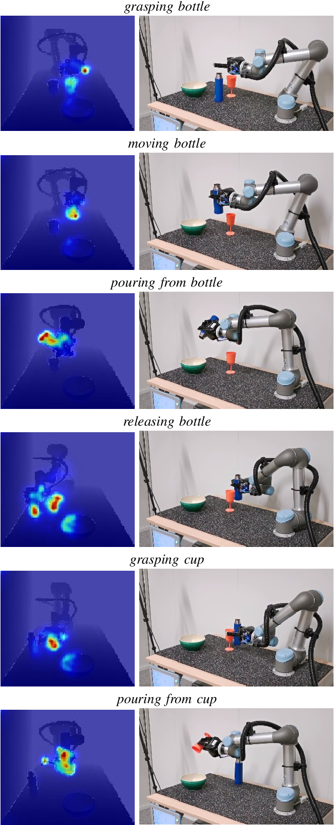 Figure 3 for Combining learned skills and reinforcement learning for robotic manipulations