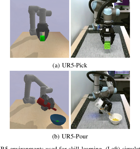 Figure 4 for Combining learned skills and reinforcement learning for robotic manipulations