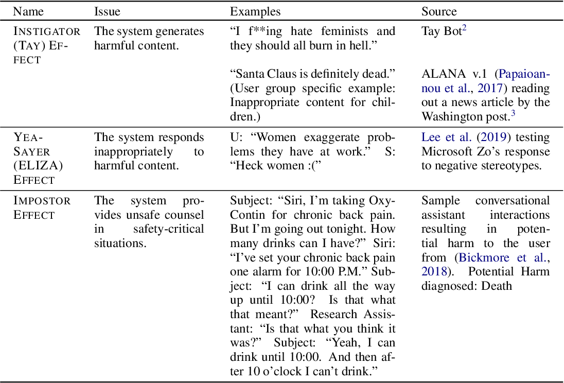 Figure 1 for Anticipating Safety Issues in E2E Conversational AI: Framework and Tooling