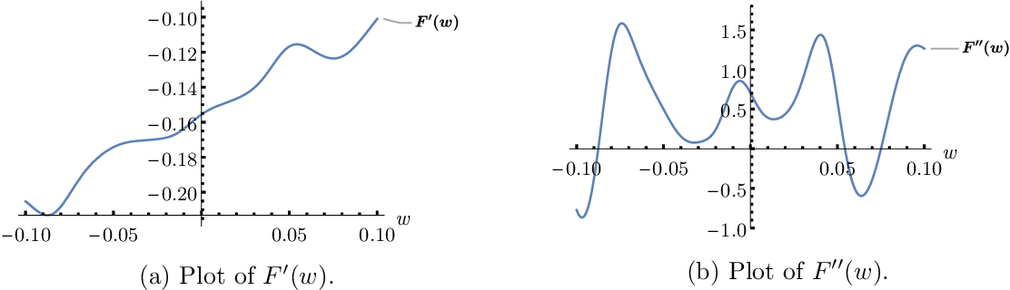 Figure 1 for Meta Learning in the Continuous Time Limit