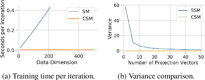 Figure 1 for Autoregressive Score Matching