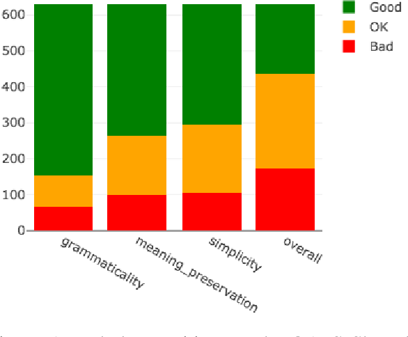 Figure 1 for Reference-less Quality Estimation of Text Simplification Systems