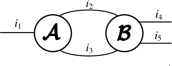 Figure 2 for Matrix Product Operator Restricted Boltzmann Machines