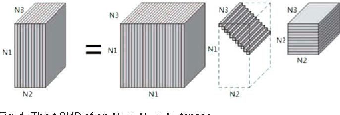 Figure 1 for Adaptive Sampling of RF Fingerprints for Fine-grained Indoor Localization