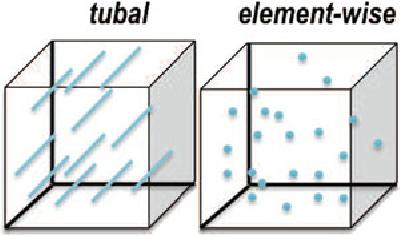 Figure 2 for Adaptive Sampling of RF Fingerprints for Fine-grained Indoor Localization