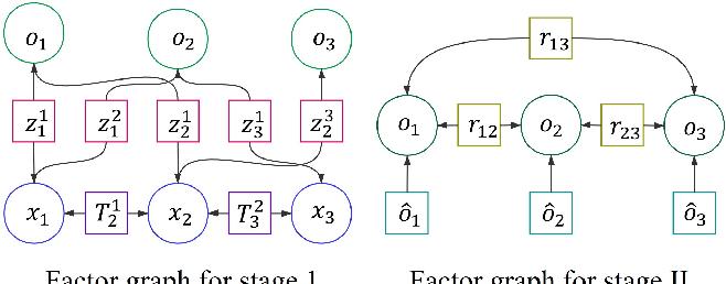 Figure 2 for GeoFusion: Geometric Consistency informed Scene Estimation in Dense Clutter