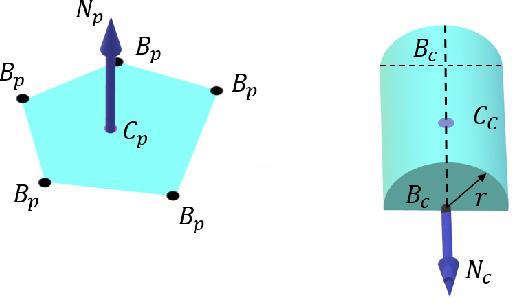 Figure 3 for GeoFusion: Geometric Consistency informed Scene Estimation in Dense Clutter