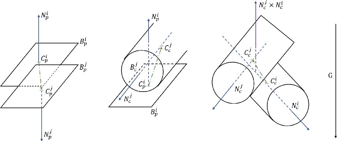 Figure 4 for GeoFusion: Geometric Consistency informed Scene Estimation in Dense Clutter