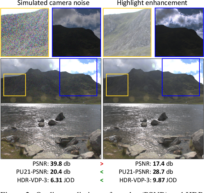 Figure 2 for How to cheat with metrics in single-image HDR reconstruction