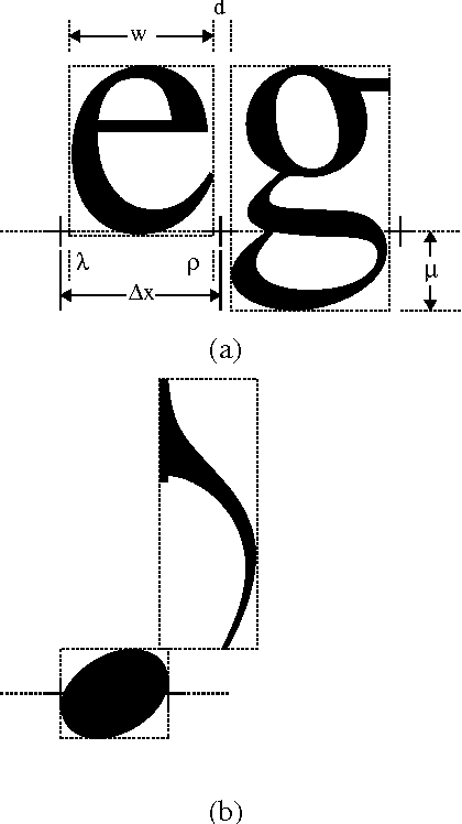 Figure 2 From Markov Source Model For Printed Music Decoding