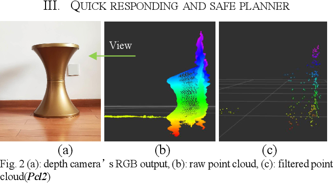 Figure 2 for Computationally Efficient Obstacle Avoidance Trajectory Planner for UAVs Based on Heuristic Angular Search Method