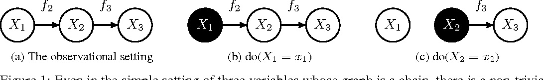 Figure 1 for Probabilistic Active Learning of Functions in Structural Causal Models