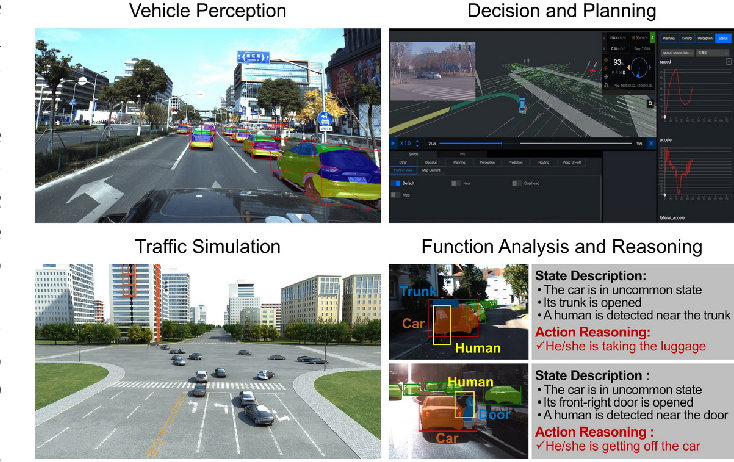 Figure 3 for PerMO: Perceiving More at Once from a Single Image for Autonomous Driving