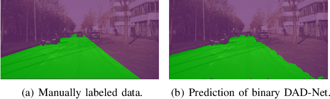 Figure 1 for Binary DAD-Net: Binarized Driveable Area Detection Network for Autonomous Driving