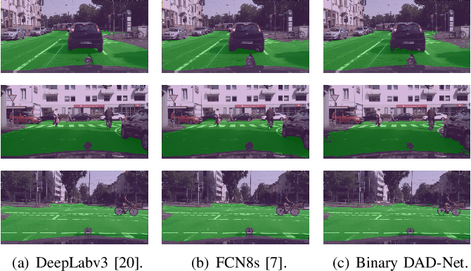 Figure 4 for Binary DAD-Net: Binarized Driveable Area Detection Network for Autonomous Driving