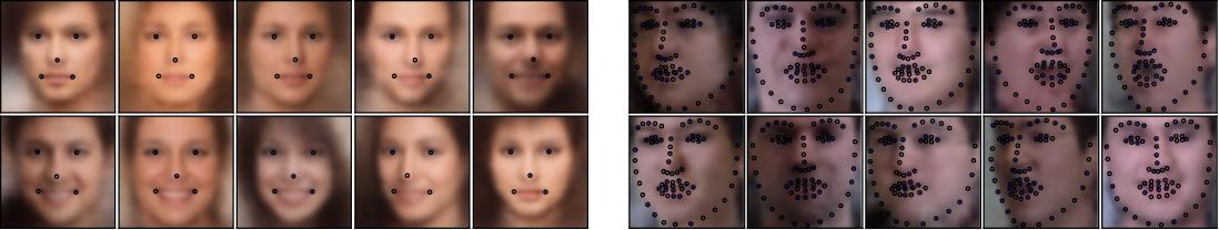 Figure 1 for Hybrid VAE: Improving Deep Generative Models using Partial Observations