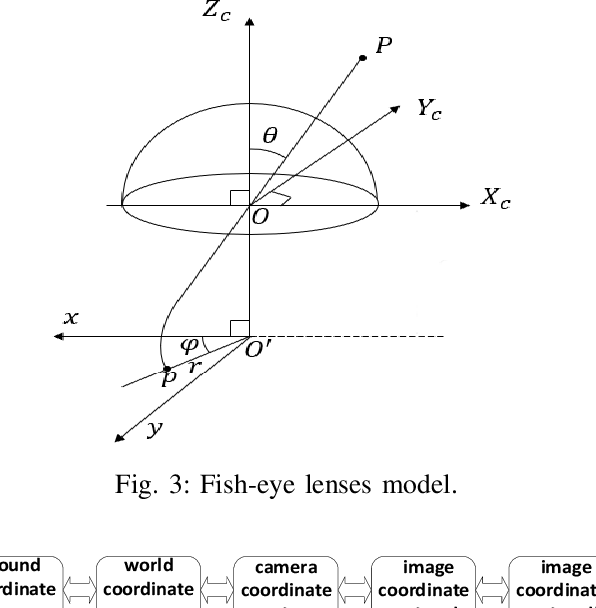 Figure 3 for Vision-Based Target Localization for a Flapping-Wing Aerial Vehicle