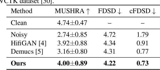 Figure 3 for High Fidelity Speech Regeneration with Application to Speech Enhancement