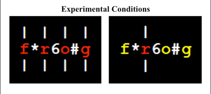 Figure 1 From Automaticity Revisited When Print Doesnt Activate