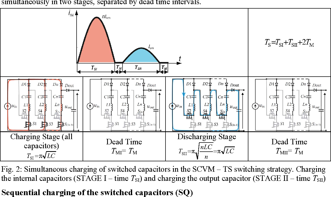 Switching Strategies Of A Resonant Switched Capacitor Voltage Multiplier With Diodes And Capacitors 2 Simultaneous Charging In The Scvm Ts Strategy