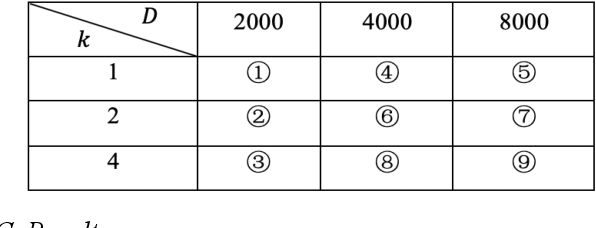 Figure 2 for Continuous Control for Automated Lane Change Behavior Based on Deep Deterministic Policy Gradient Algorithm