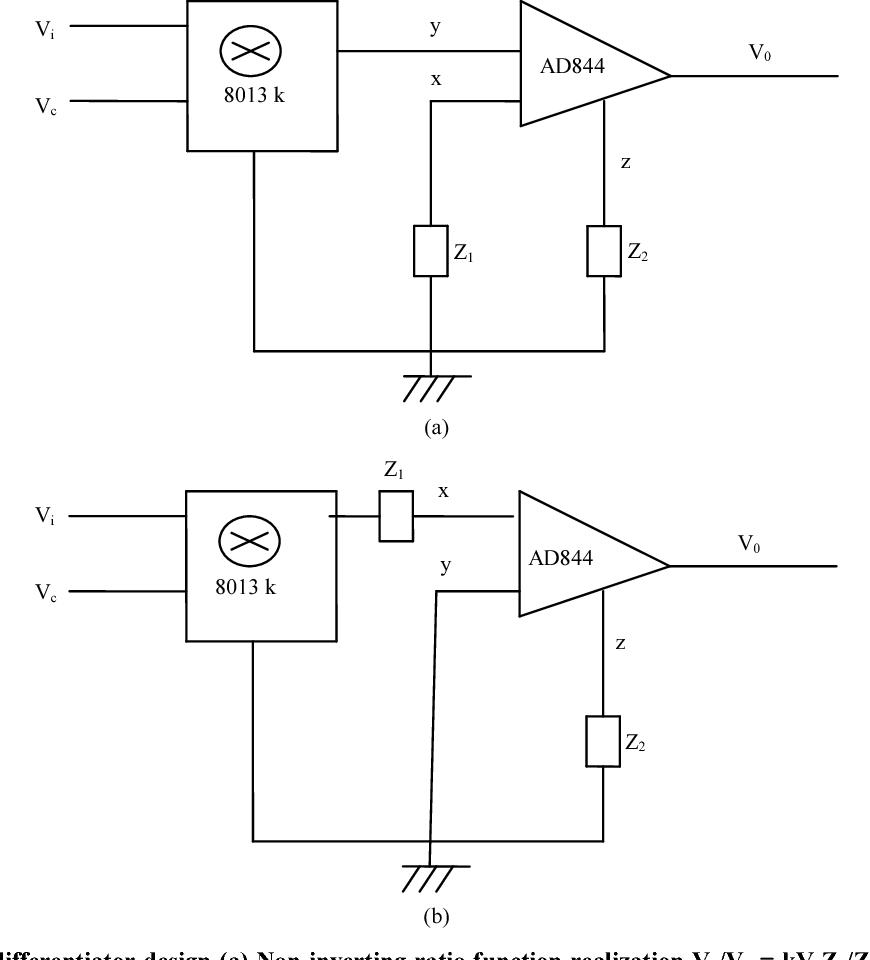 PDF] New Integrators and Differentiators Using a MMCC