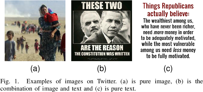 Figure 1 for Multi-modal Identification of State-Sponsored Propaganda on Social Media