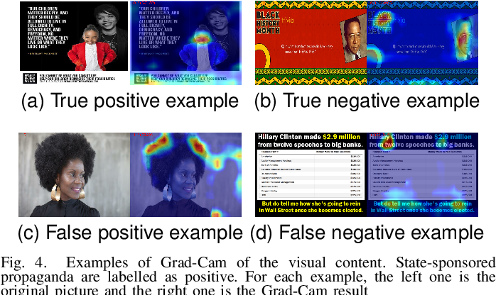 Figure 4 for Multi-modal Identification of State-Sponsored Propaganda on Social Media
