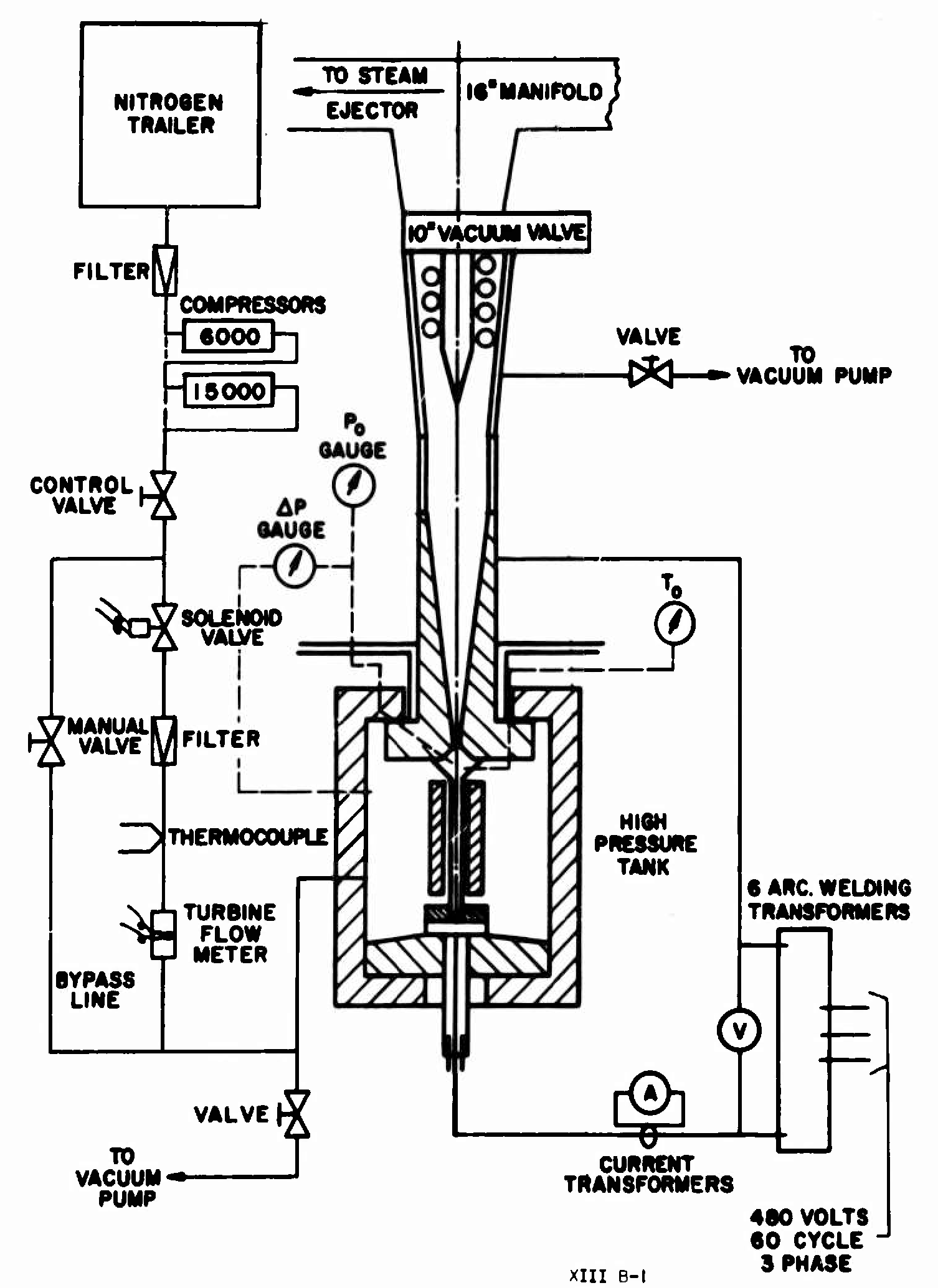 Figure I From Afsr 5440 Furtvier Devel 0 B 4 Emt Of A Grawite 3 Phase Welding Transformer Diagram Line Uf The High Pressure Temperature Nitrogen Facility