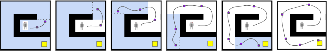 Figure 1 for HAC Explore: Accelerating Exploration with Hierarchical Reinforcement Learning