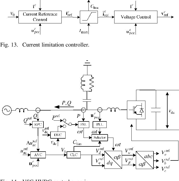 power synchronization control of grid connected voltage source
