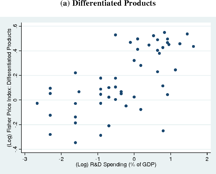 New Evidence on Product Quality and Trade - Semantic Scholar