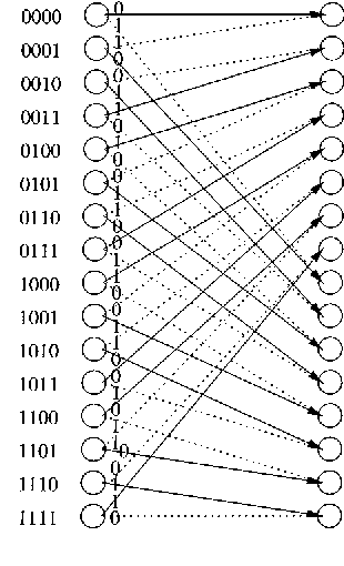 figure 9 from design and implementation of a low