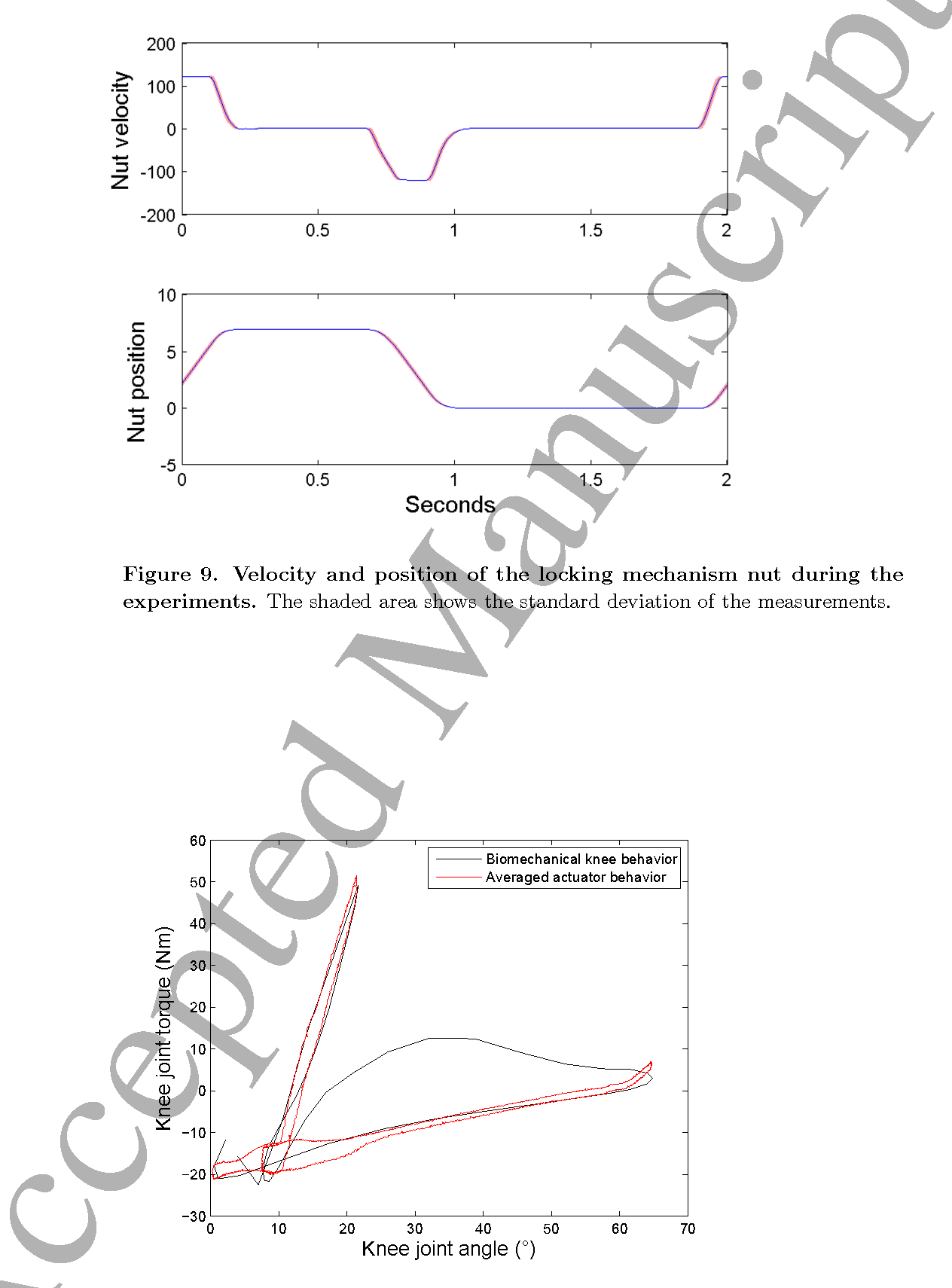 Figure 11 from Design and energetic evaluation of a