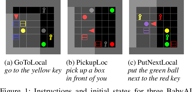 Figure 1 for Combating False Negatives in Adversarial Imitation Learning
