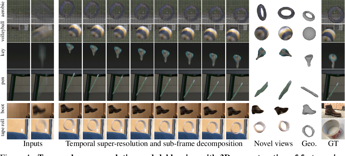Figure 1 for Shape from Blur: Recovering Textured 3D Shape and Motion of Fast Moving Objects