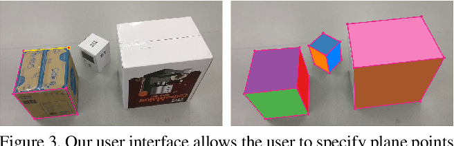 Figure 4 for Recovering 3D Planar Arrangements from Videos