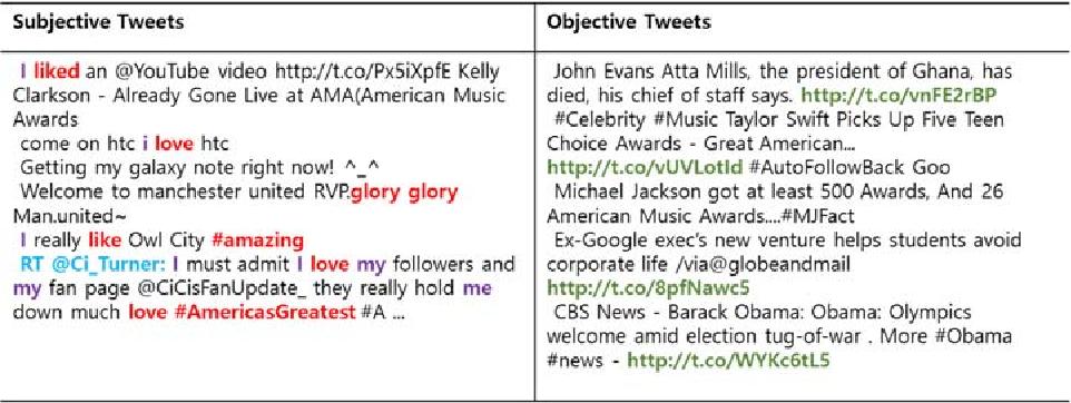 PDF] Opinion Retrieval for Twitter Using Extrinsic