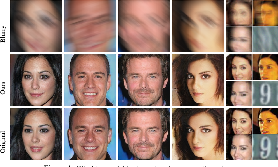 Figure 1 for Blind Image Deconvolution using Pretrained Generative Priors