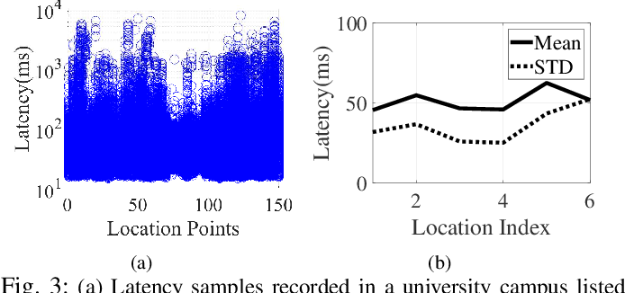 Figure 3 for Spatio-temporal Modeling for Large-scale Vehicular Networks Using Graph Convolutional Networks