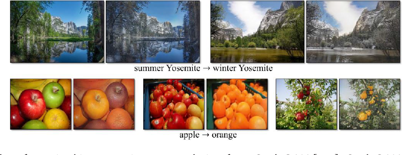 Figure 1 for How Generative Adversarial Networks and Their Variants Work: An Overview of GAN