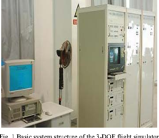 Novel Hybrid Approach for Fault Diagnosis in 3-DOF Flight Simulator