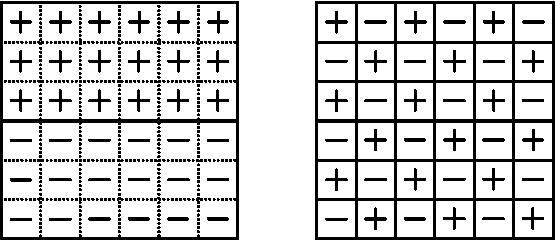Figure 2 for On Information Regularization