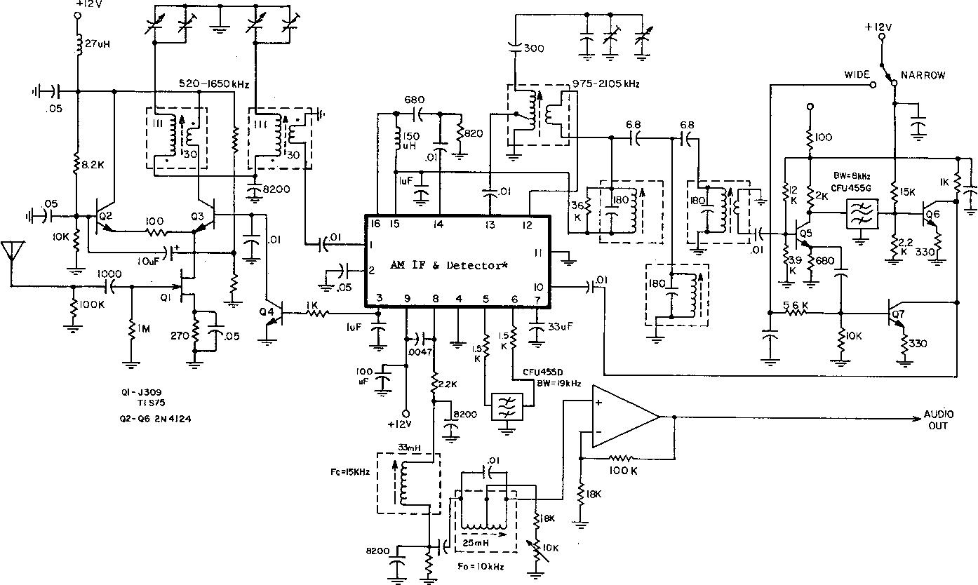 Am Stereo Semantic Scholar Electronics Figure 2 17 Comparison Of And Fm Receivers