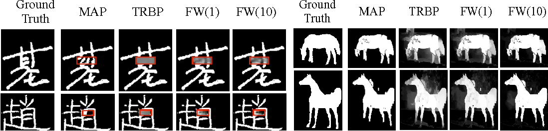 Figure 2 for Barrier Frank-Wolfe for Marginal Inference