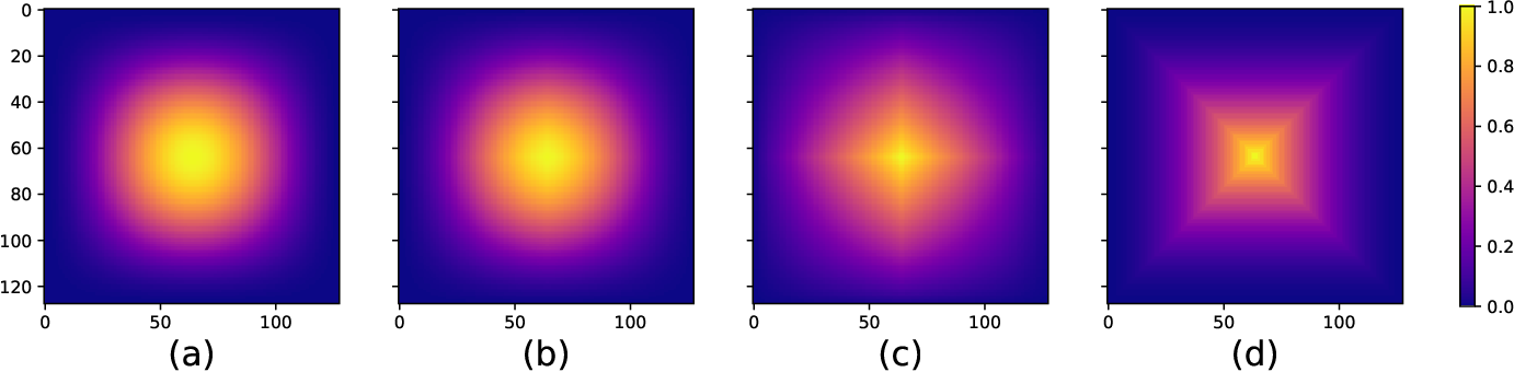 Figure 1 for Introducing Hann windows for reducing edge-effects in patch-based image segmentation